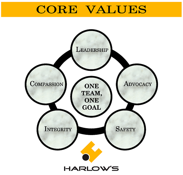Harlow's Core Values